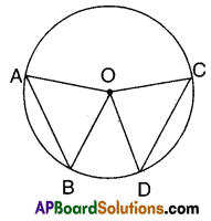 AP 9th Class Maths Bits Chapter 12 Circles with Answers 2