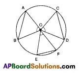 AP 9th Class Maths Bits Chapter 12 Circles with Answers 5