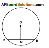 AP 9th Class Maths Bits Chapter 12 Circles with Answers 6