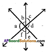 AP 9th Class Maths Bits Chapter 4 Lines and Angles 25-1