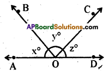 AP 9th Class Maths Bits Chapter 4 Lines and Angles 29