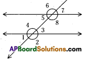 AP 9th Class Maths Bits Chapter 4 Lines and Angles 37