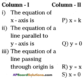 AP 9th Class Maths Bits Chapter 6 Linear Equation in Two Variables with Answers 4