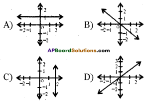 AP 9th Class Maths Bits Chapter 6 Linear Equation in Two Variables with Answers 5
