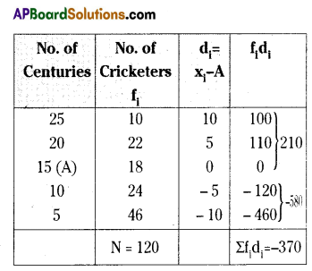 AP 9th Class Maths Important Questions Chapter 9 Statistics 13