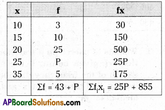 AP 9th Class Maths Important Questions Chapter 9 Statistics 19