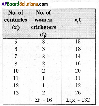 AP 9th Class Maths Important Questions Chapter 9 Statistics 23