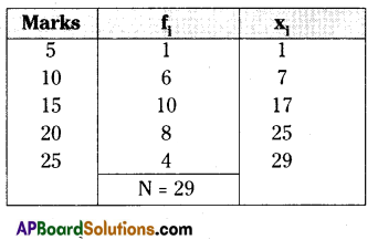 AP 9th Class Maths Important Questions Chapter 9 Statistics 7