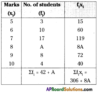 AP 9th Class Maths Important Questions Chapter 9 Statistics 9